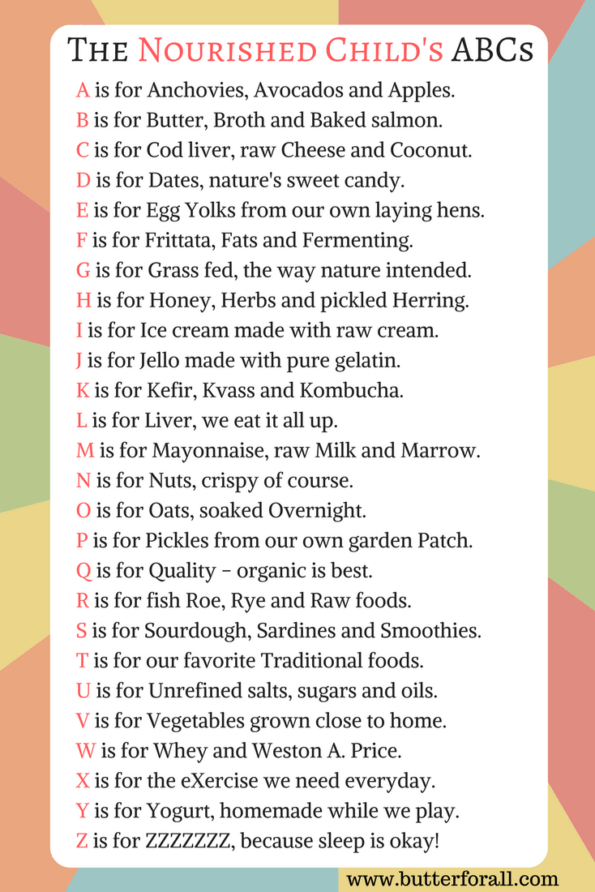 The Nourished Child's ABCs