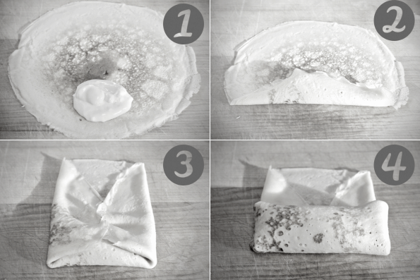 A diagram showing how to roll the perfect blintz.