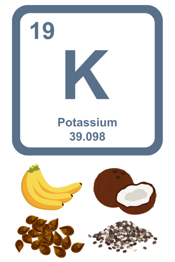 The periodic table element K and images of potassium-rich banana, coconut, buckwheat, and chia seeds.